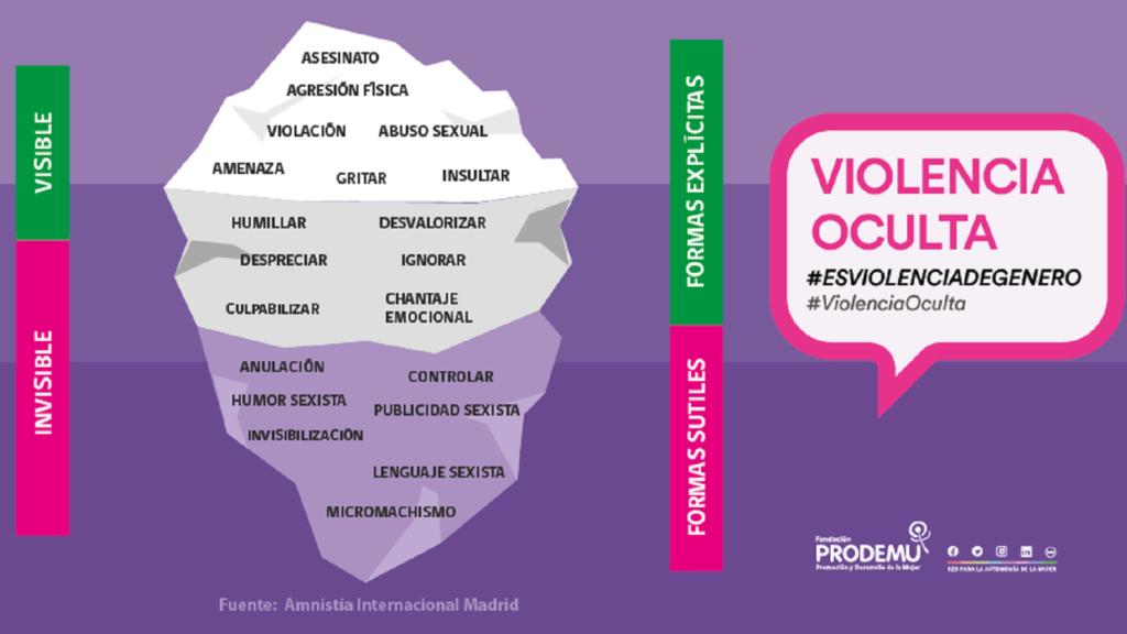 violencia_oculta_de_genero_24082021